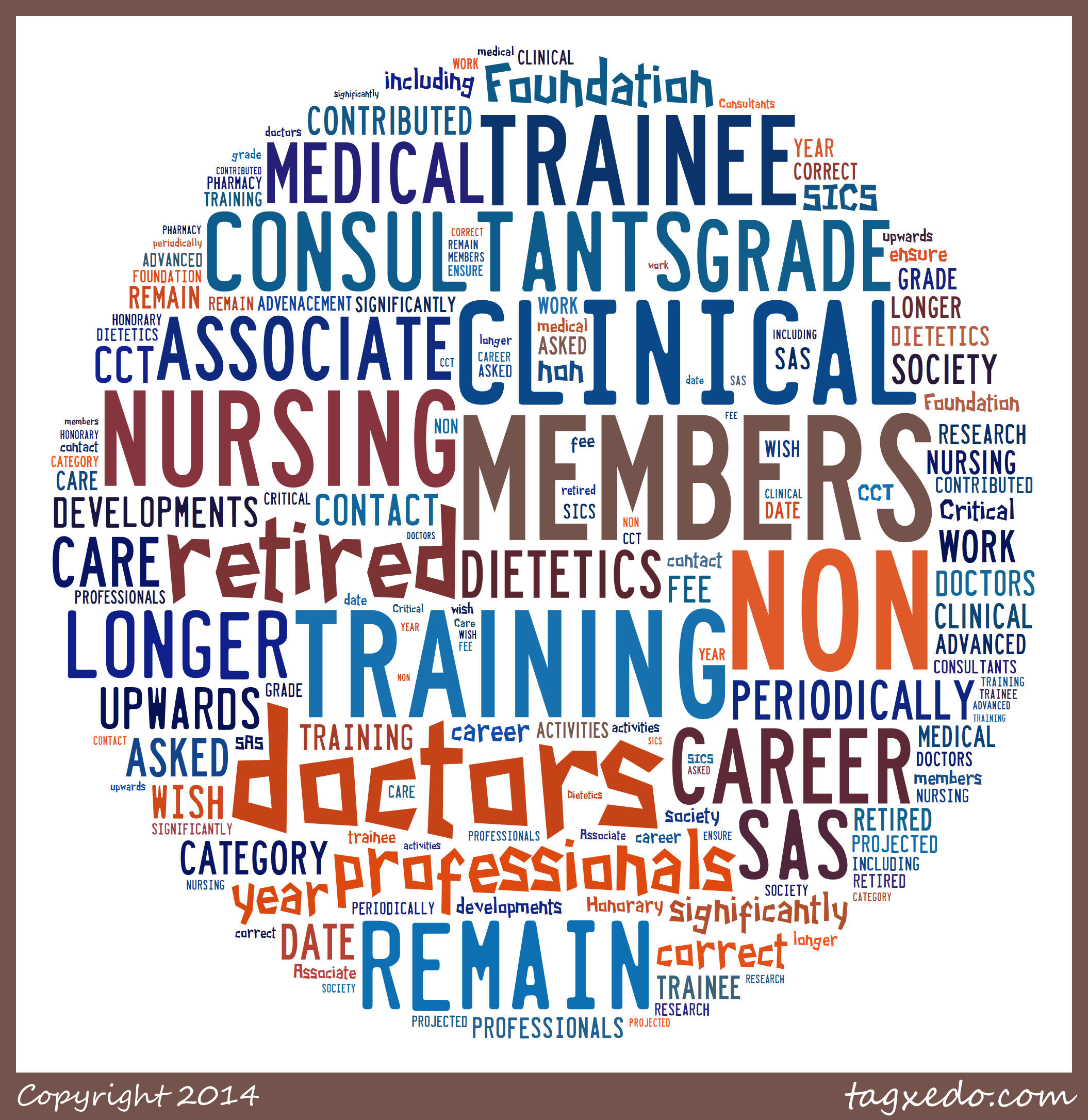 membership tag cloud 2