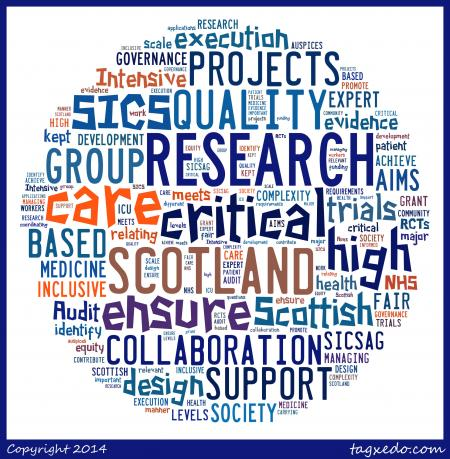 research tag cloud 2